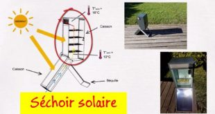 Le séchoir solaire